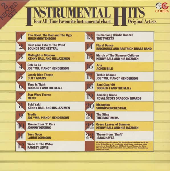 Instrumental Hits (2-LP)